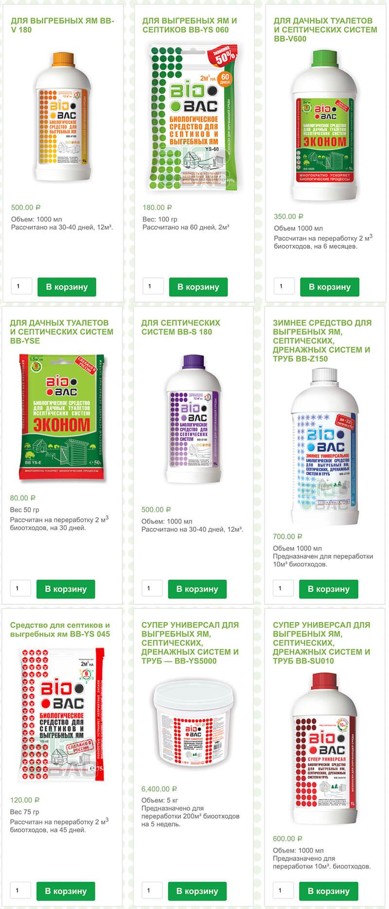 Эффективное средство для выгребных ям Биобак